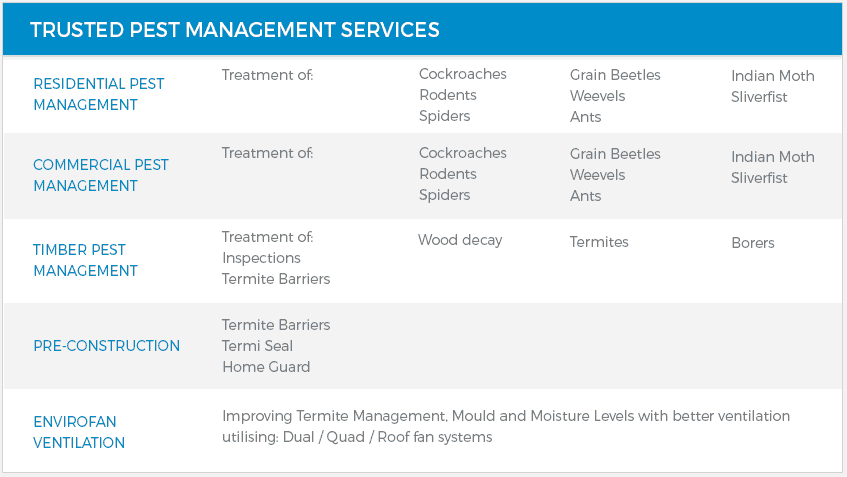Trusted Pest Management Management services